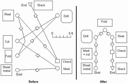 String diagram, String Diagram: String diagram is a simple