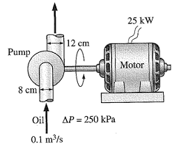 Determine the mechanical efficiency of the pump, Physics