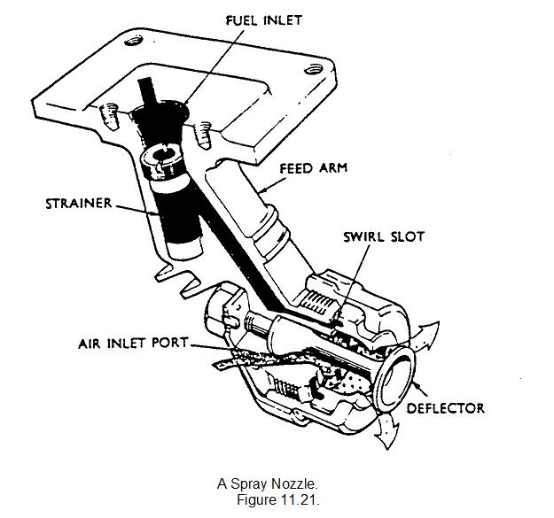reading aircraft wiring diagrams electric golf cart diagram jet engine fuel control - imageresizertool.com