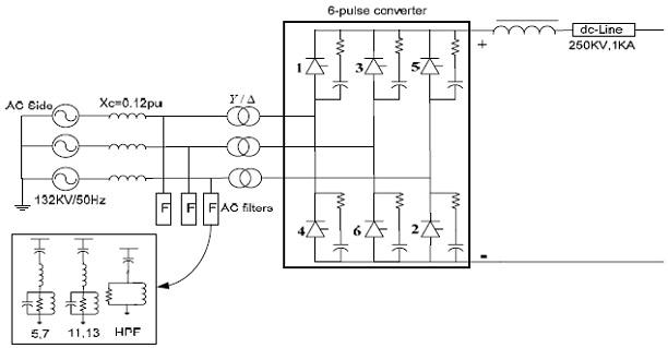Effect of power factor correction capacitors, Electrical
