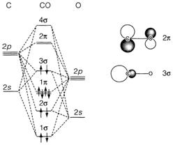 HF And BH, Molecular Orbitals: Heteronuclear Diatomics