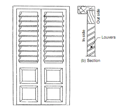 Louver Doors Revit & All-in-One Revit Window Family