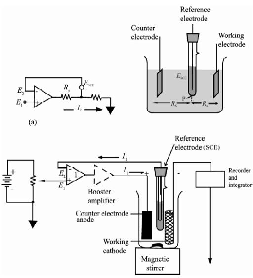 Practical Circuit, Potentiostat, Assignment Help