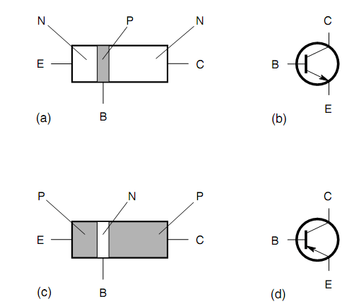 NPN And PNP, Bipolar Transistor, Assignment Help