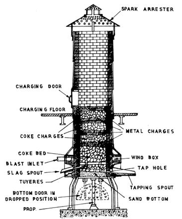 3 Phase Squirrel Cage Motor Wiring Diagram 3 Phase Multi