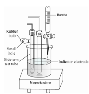 Differential Titrations, Types of Potentiometric
