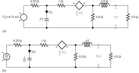 Obtain voltage sing the laplace transform method