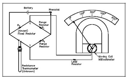 Wiring Diagram Cushman Eagle. Wiring. Wiring Diagram