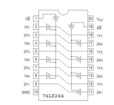 The octal inverter 74ls 240, Electrical Engineering