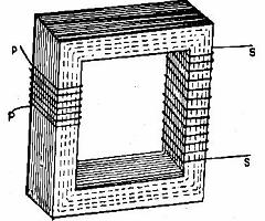 Construction of a transformer, Physics