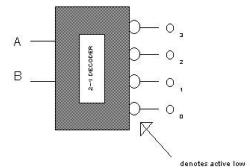 Multiplexers and flip flops, Electrical Engineering