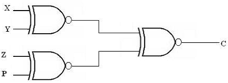 Draw the logic diagram of 4-bit odd parity checkers