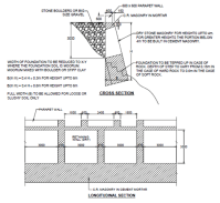 Retaining walls, Retaining Walls: Needed to retain the ...