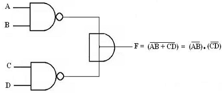 Draw a circuit of TTL gates with Wired-AND connection