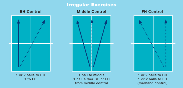 Irregular Table Tennis Drills