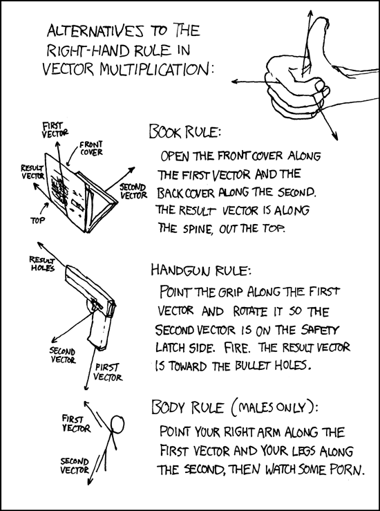 199 RightHand Rule  explain xkcd