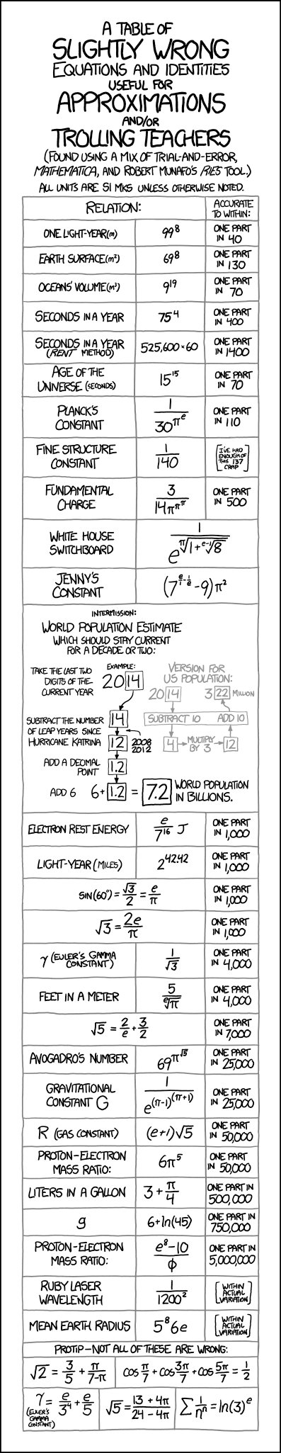 medium resolution of xkcd old xkcd flowingdata