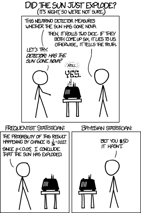 Baysian_vs_Frequentist