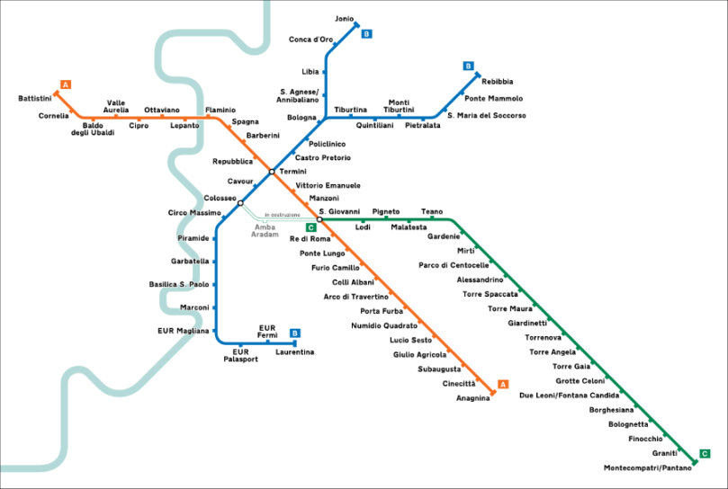The Rome Metro, and how to survive it.
