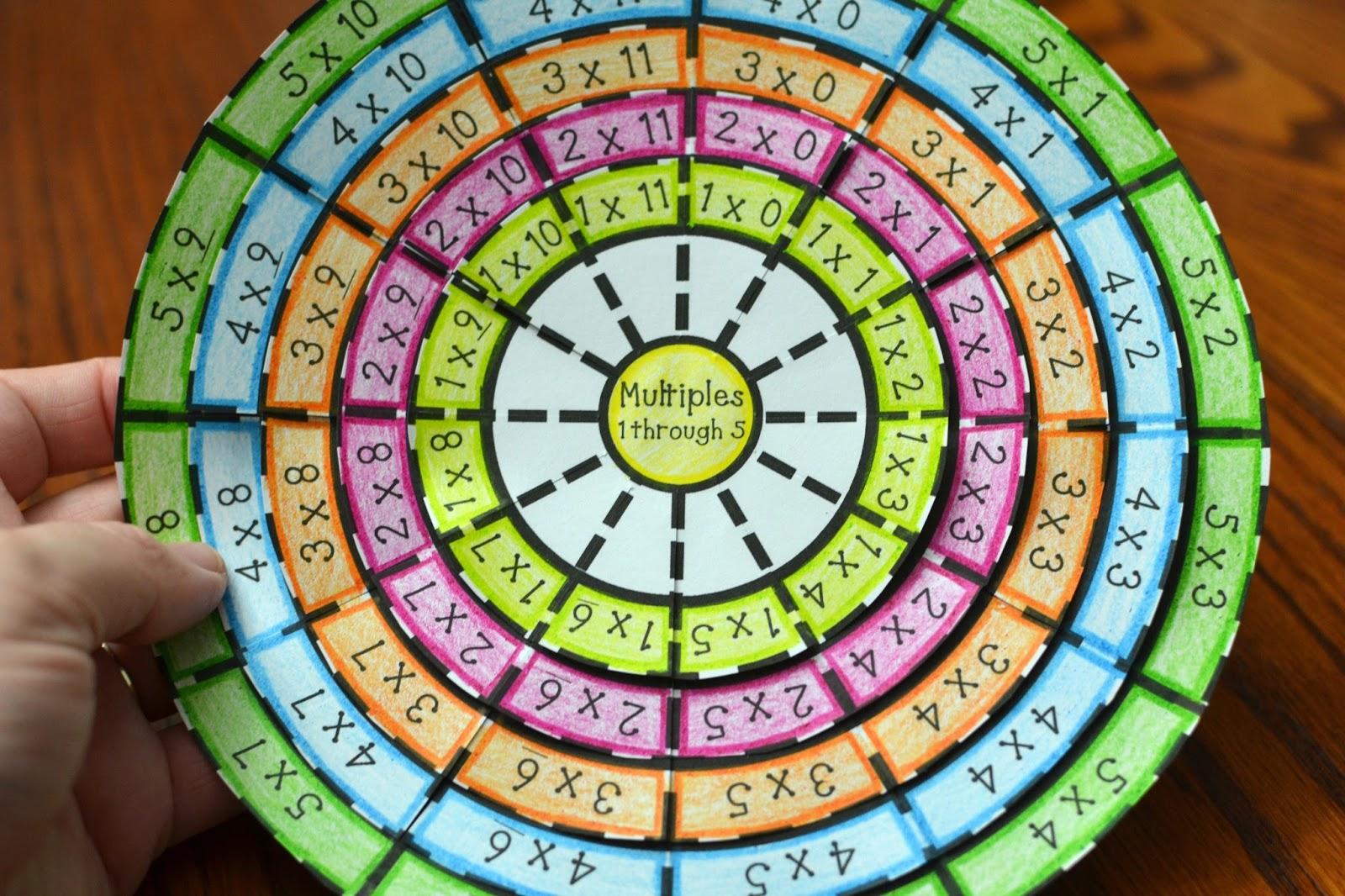 Multiplication 1 5 Wheel Foldable