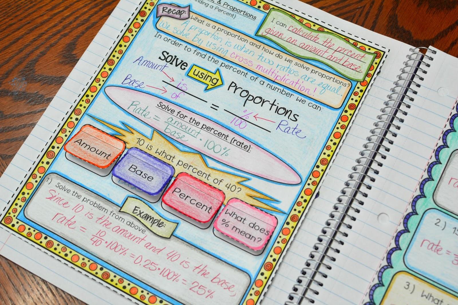 Pre Algebra Interactive Notebook