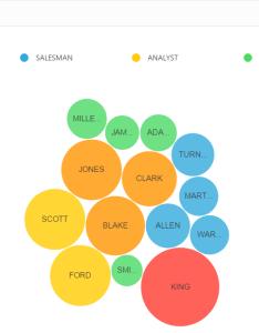 Animated bubble charts also seatle davidjoel rh