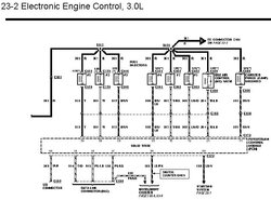 Wiring diagrams are needed for an Aerostar to a Ranger