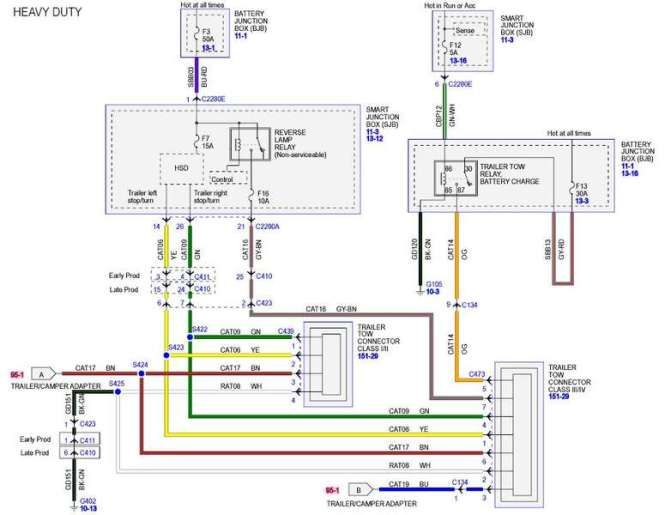 trailer wiring diagram electric brakes wiring diagram wiring diagram for carlisle electric brakes images