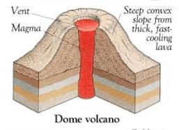 Resultado de imagen de dome volcano