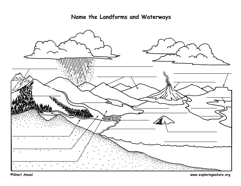 Landforms and Waterways