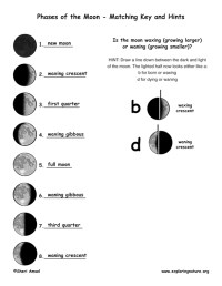 Search Results for Moon Phase Worksheet Pdf  Calendar 2015