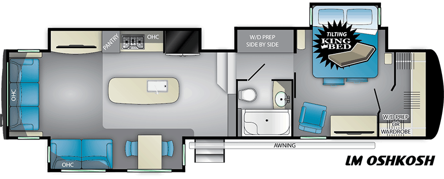 how to find the right RV