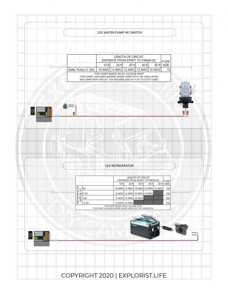 DIY Solar Wiring Diagrams for Campers, Vans & RVs