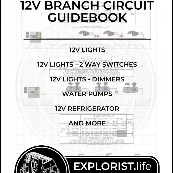 12V Camper Branch Circuit Guidebook