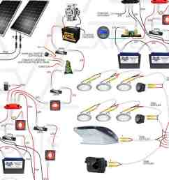 interactive diy solar wiring diagrams for campers van s rv s house wiring box diy solar wiring [ 1920 x 1080 Pixel ]