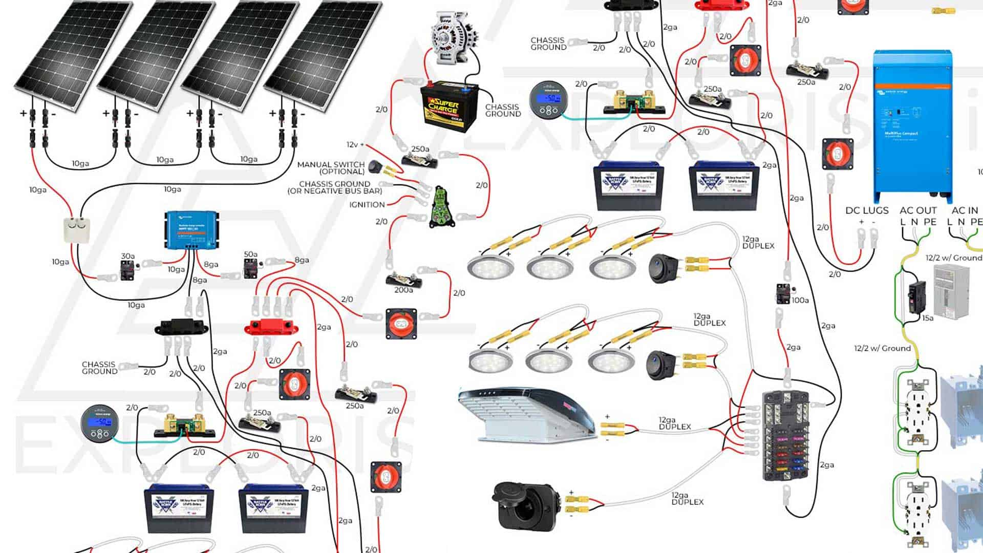 hight resolution of interactive diy solar wiring diagrams for campers van s rv s house wiring box diy solar wiring