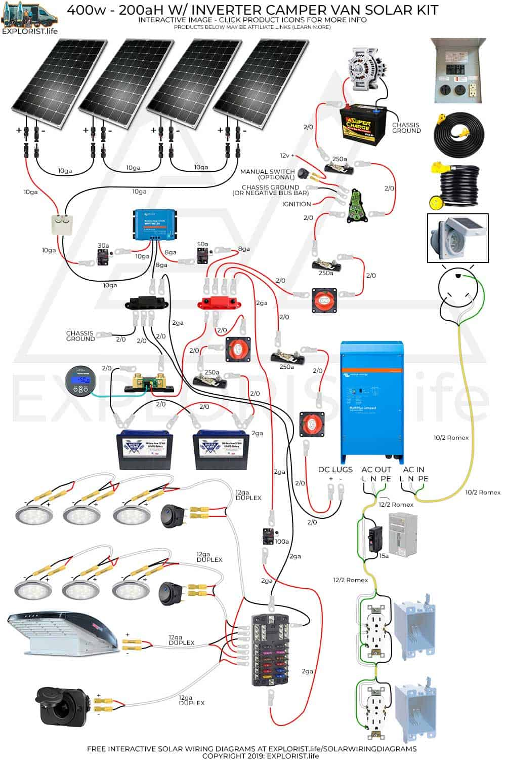 hight resolution of 12v rv solar wiring diagram wiring diagrams thumbs