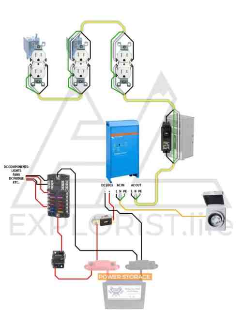 small resolution of rv solar system wiring diagram pic about space