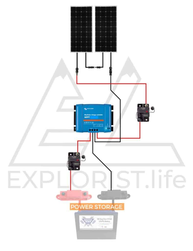 medium resolution of using two 175 watt solar panels
