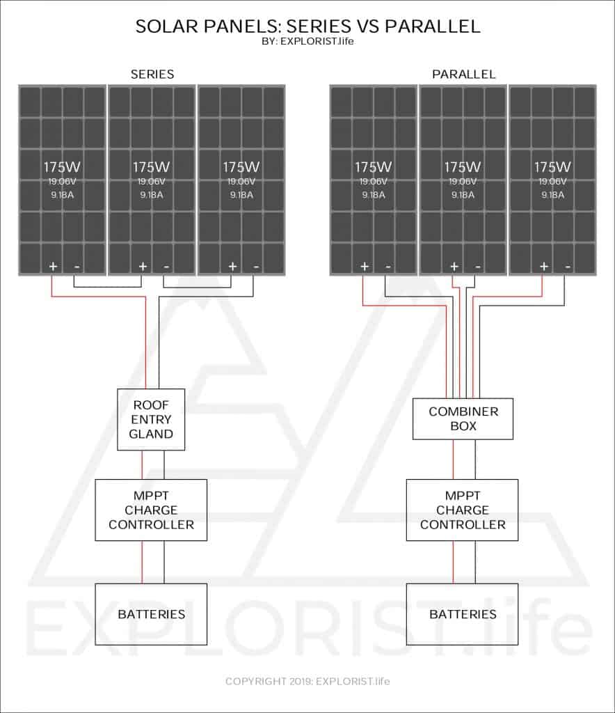 medium resolution of solar panels in series vs parallel