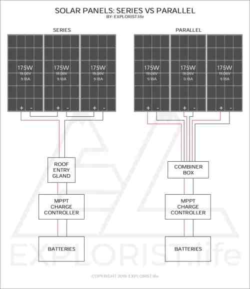 small resolution of solar panels series vs parallel explorist life solar battery parallel wiring diagram