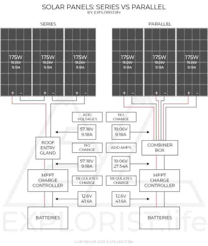 12 volt 250 watt solar panel wiring diagram  2004 chevy
