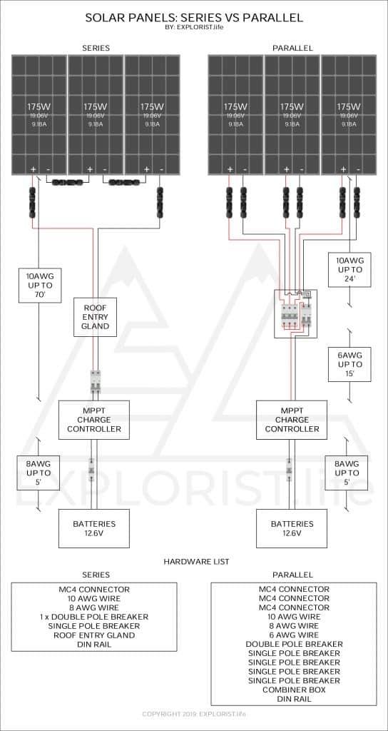 solar panel series wiring diagram