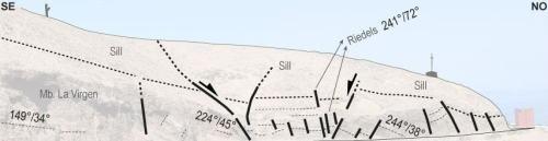 Figura 2. Mapeo geologico EXPLOROCK