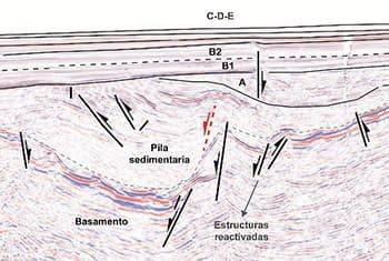 Explorock Servicios Profesionales. Interpretacion sedimentaria-estructural