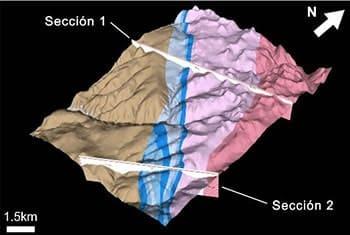 Explorock Servicios Profesionales.  Modelamiento geologico 2D y 3D