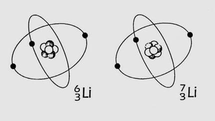Figura 1. Isotopos, Una Clave Base de la Geoquimica