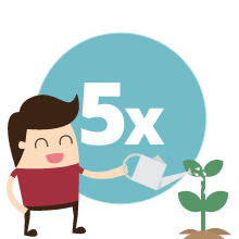 it costs 5 x more to find new customers than to keep your old ones