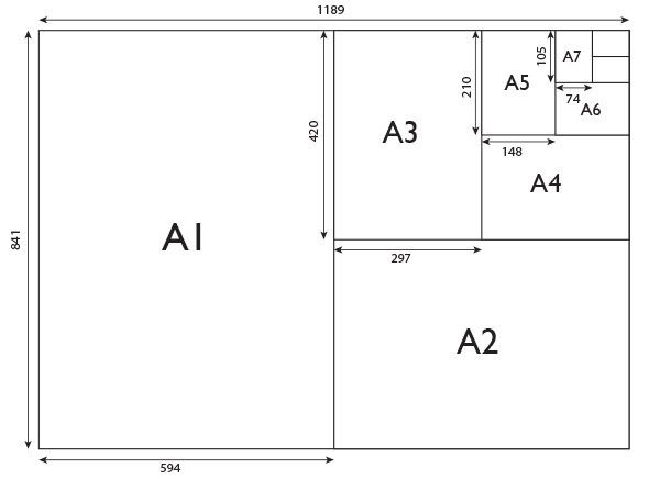 guide to standard a paper and poster sizes