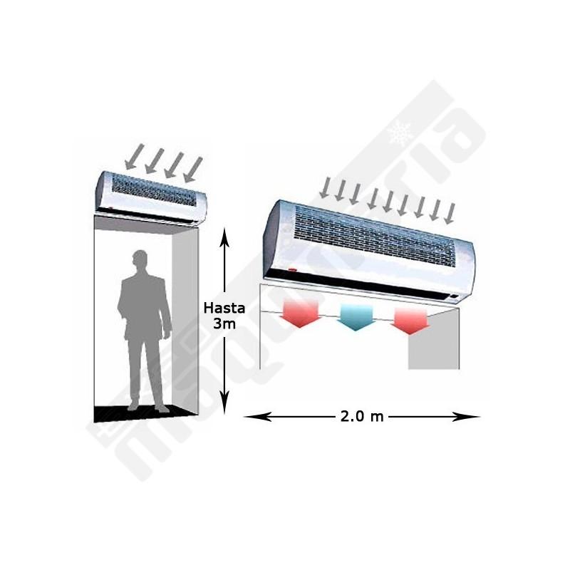 Cortina de aire ECIN20 con calefaccin elctrica para bares